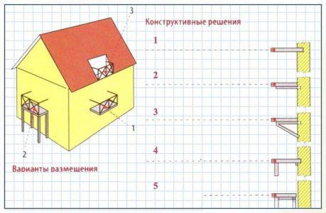 Способы постройки балкона