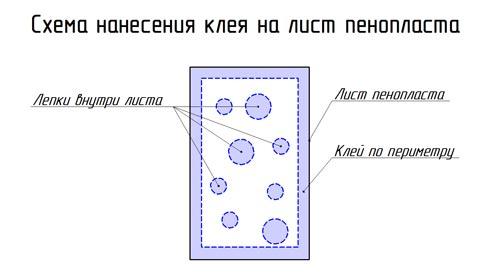 Клеевой монтаж