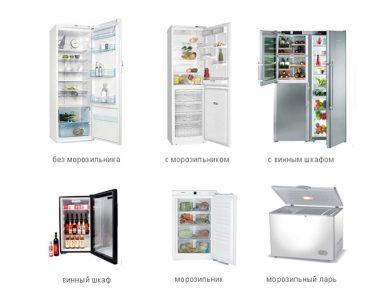 Разновидности холодильников