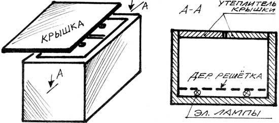 Ящик с термостатом